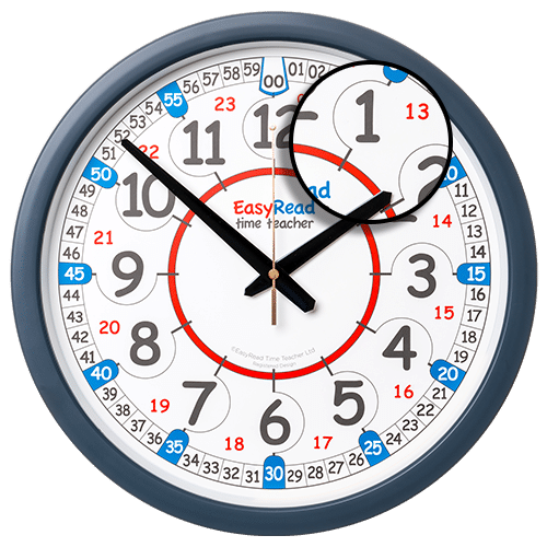 Learn the time classroom clock