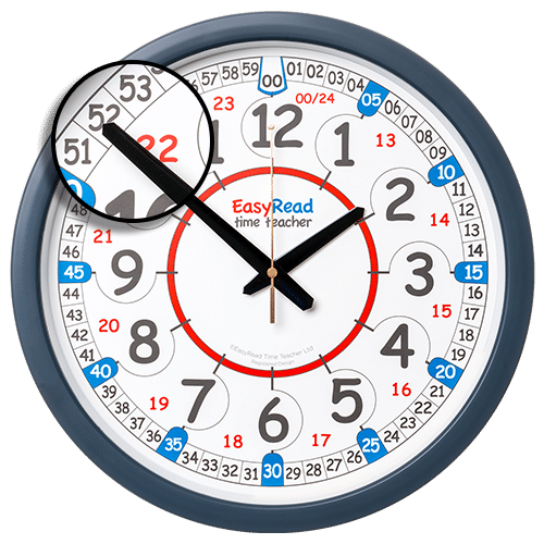 Learning the time clock