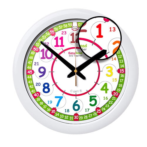 Learn the time wall clock