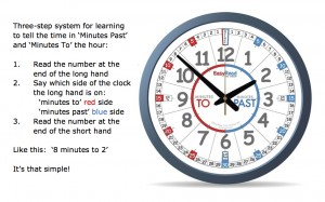 3-step-teaching-system